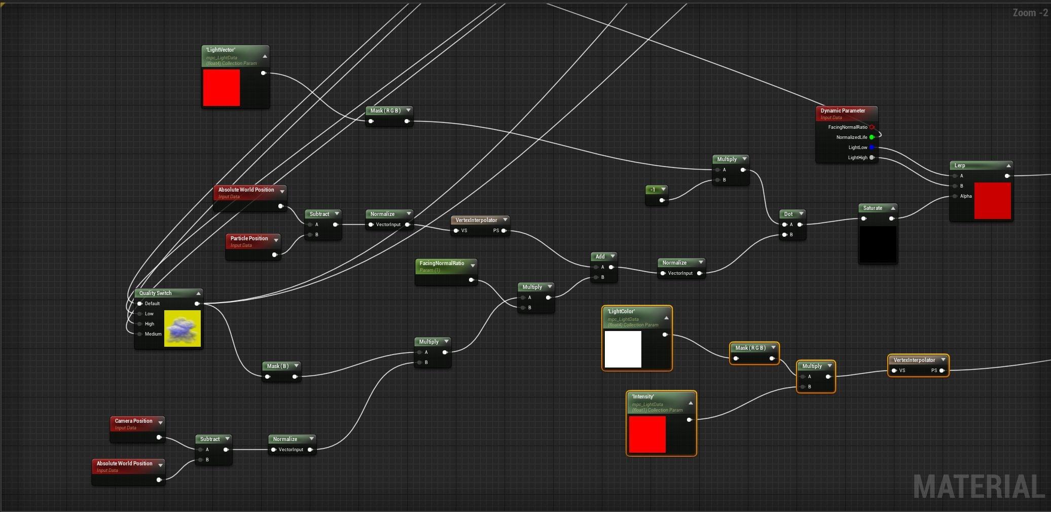Real-Time FX Unreal Engine Breakdown - 13_LightMaterial