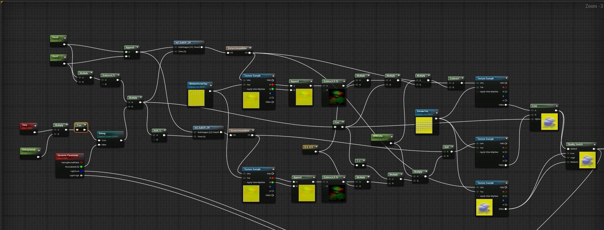Real-Time FX Unreal Engine Breakdown - 14_MotionVectorsMaterial